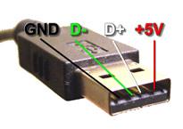 Hướng dẫn kiểm tra USB flash và nạp lại FW cho USB fix lỗi Insert disk in drive, Write-protect Usb_a_pinout